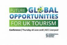 Future Global Opportunities